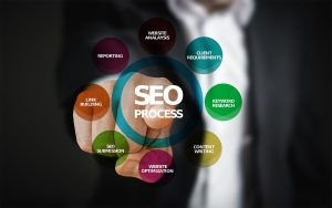 6 SEO Trends to Watch in 2018